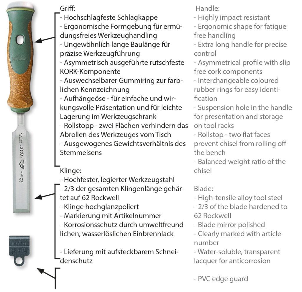 Karabiner Stubai Ohrbohrer schweizer Form 16 mm Bergsteigen & Klettern